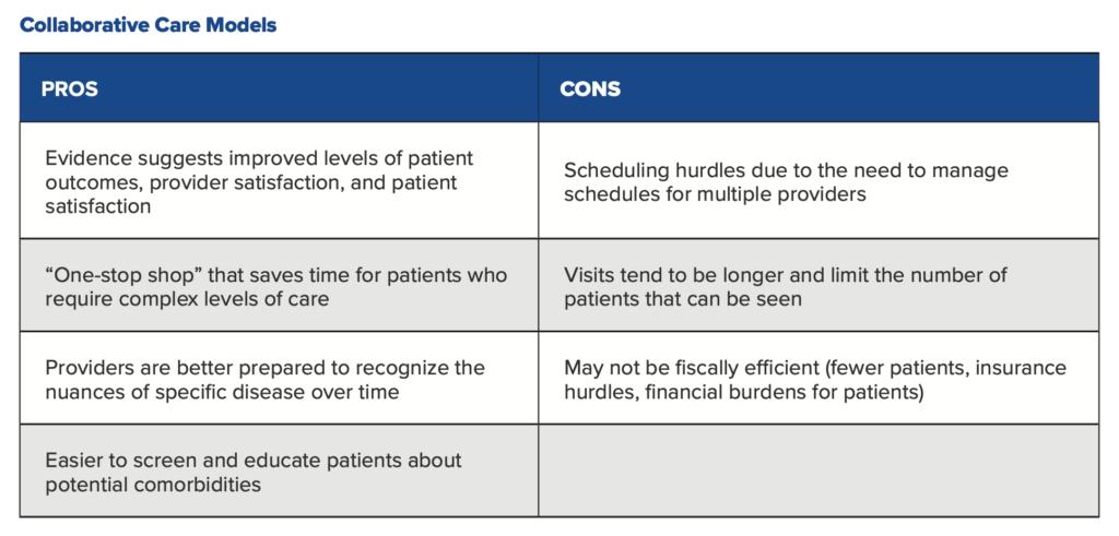 collaborative care model rnp6.1